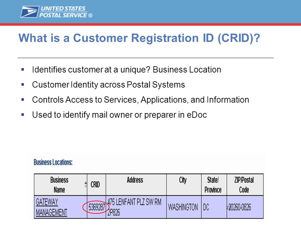 Identifies customer at a unique? Business Location Customer Identity across Postal Systems Controls Access to Services, Applications, and Information