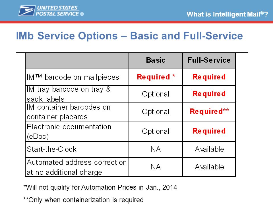 IMb Service Options – Basic and Full-Service *Will not qualify for Automation Prices in Jan., 2014 **Only when containerization is required What is In