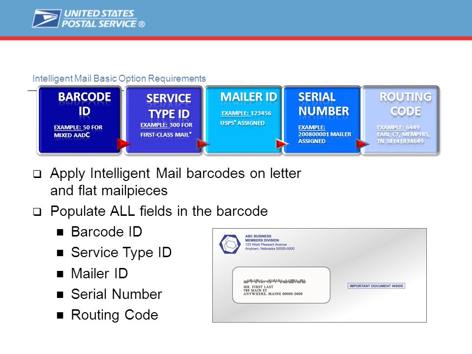Intelligent Mail Basic Option Requirements Apply Intelligent Mail barcodes on letter and flat mailpieces Populate ALL fields in the barcode Barcode ID