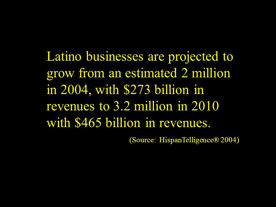 Latino businesses are projected to grow from an estimated 2 million in 2004, with $273 billion in revenues to 3.2 million in 2010 with $465 billion in revenues.