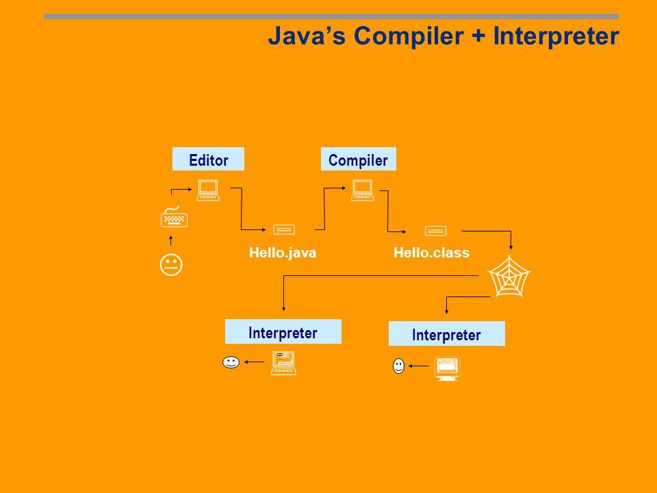 Advantages and Disadvantages of Java Advantages: Java is platform independent.