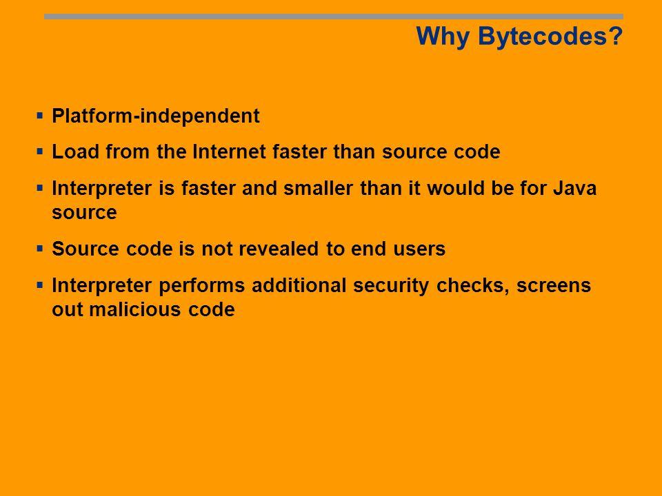 Java Virtual Machine Must Run on Any Architecture Program in Java Java Compiler Java Bytecode Java Virtual Machine WRITE ONCE, RUN ANYWHERE.