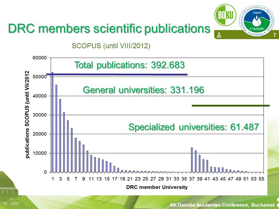 General universities: 331.196 Specialized universities: 61.487 DRC members scientific publications DRC members scientific publications SCOPUS (until V