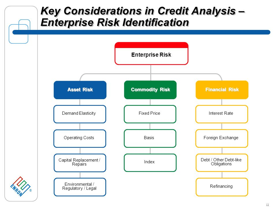 ® 12 Key Considerations in Credit Analysis – Enterprise Risk Identification Enterprise Risk Asset Risk Demand Elasticity Operating Costs Capital Replacement / Repairs Environmental / Regulatory / Legal Commodity Risk Fixed Price Basis Index Financial Risk Interest Rate Foreign Exchange Debt / Other Debt-like Obligations Refinancing