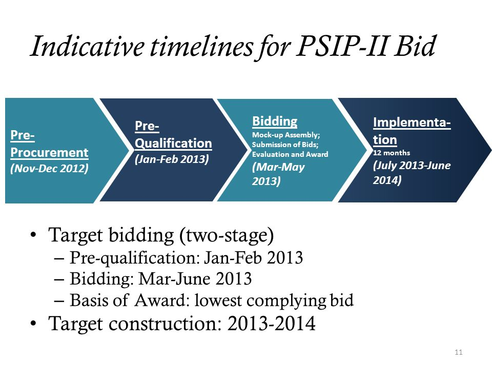 Indicative timelines for PSIP-II Bid Target bidding (two-stage) – Pre-qualification: Jan-Feb 2013 – Bidding: Mar-June 2013 – Basis of Award: lowest co