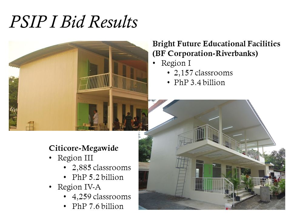 PSIP I Bid Results Citicore-Megawide Region III 2,885 classrooms PhP 5.2 billion Region IV-A 4,259 classrooms PhP 7.6 billion Bright Future Educationa