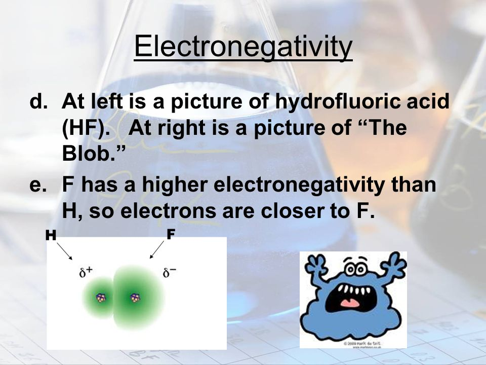 Ions The electron configuration of F- –The electron configuration of F is –F gains one 2p electron and becomes F - –The electron configuration of F - is –F- has the same electron configuration as ______
