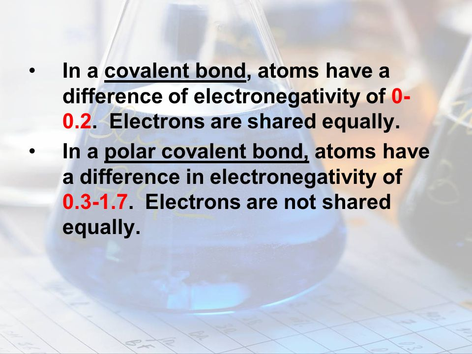 Ions What would happen if Li reacted with F.