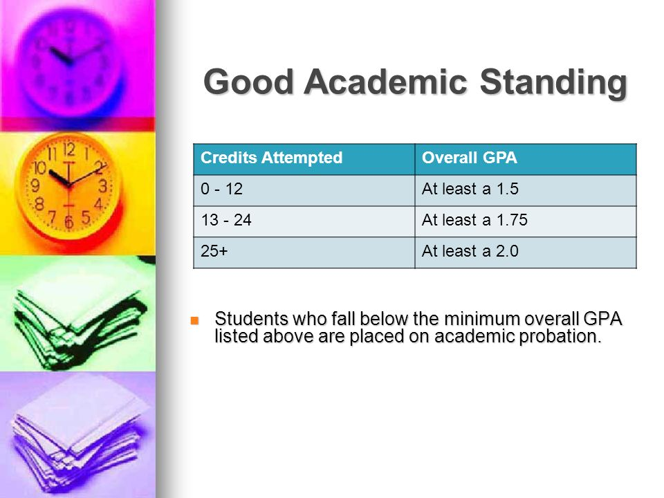 Good Academic Standing Students who fall below the minimum overall GPA listed above are placed on academic probation. Students who fall below the mini