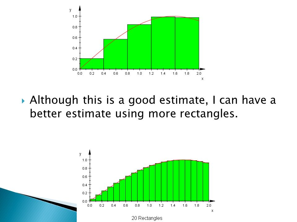 Although this is a good estimate, I can have a better estimate using more rectangles.