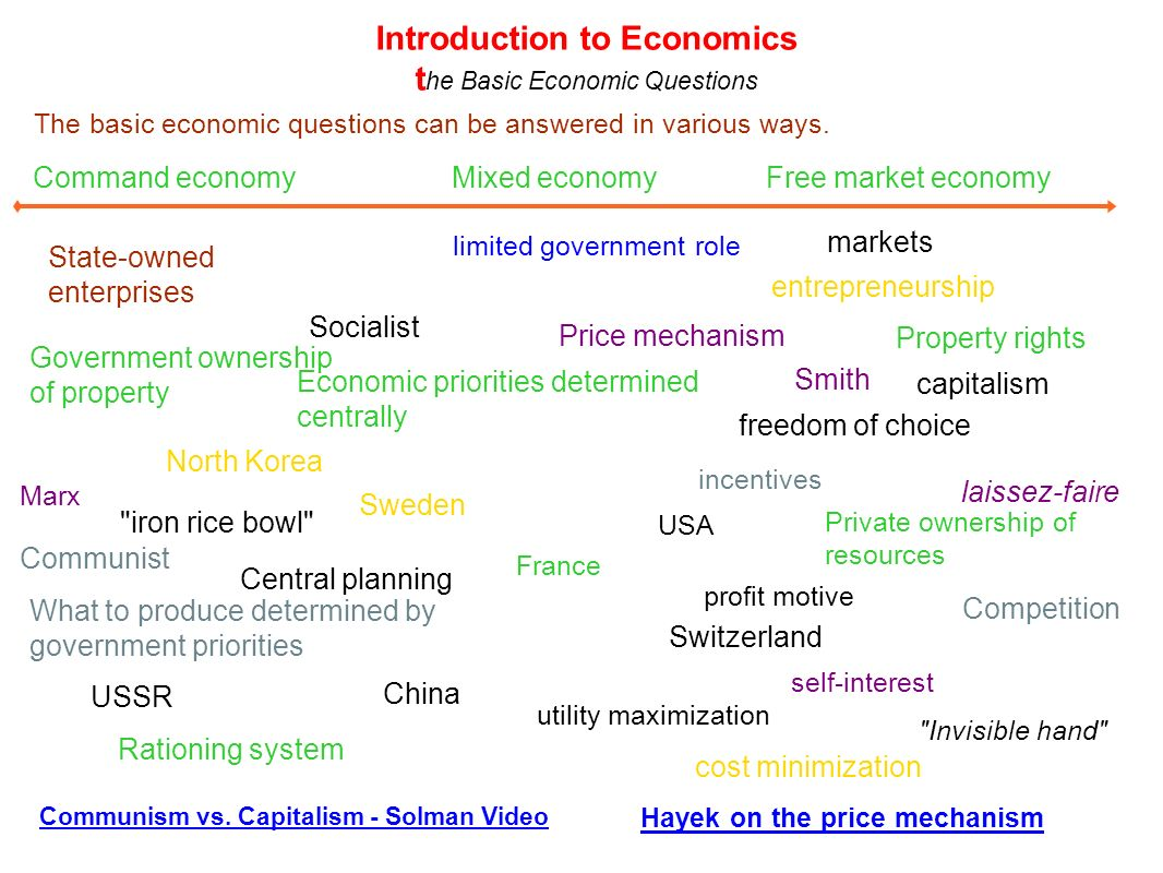 The basic economic questions can be answered in various ways. Command economyMixed economyFree market economy Government ownership of property Private