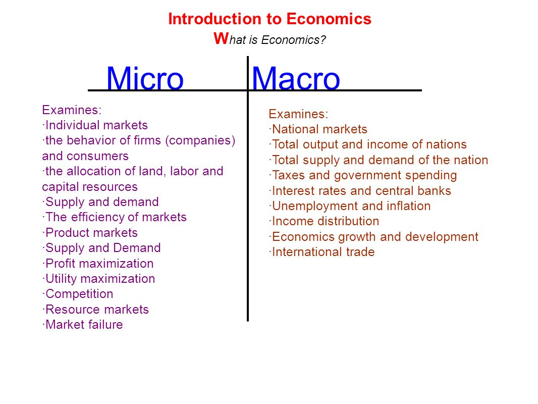 Micro Macro Examines: ·Individual markets ·the behavior of firms (companies) and consumers ·the allocation of land, labor and capital resources ·Suppl