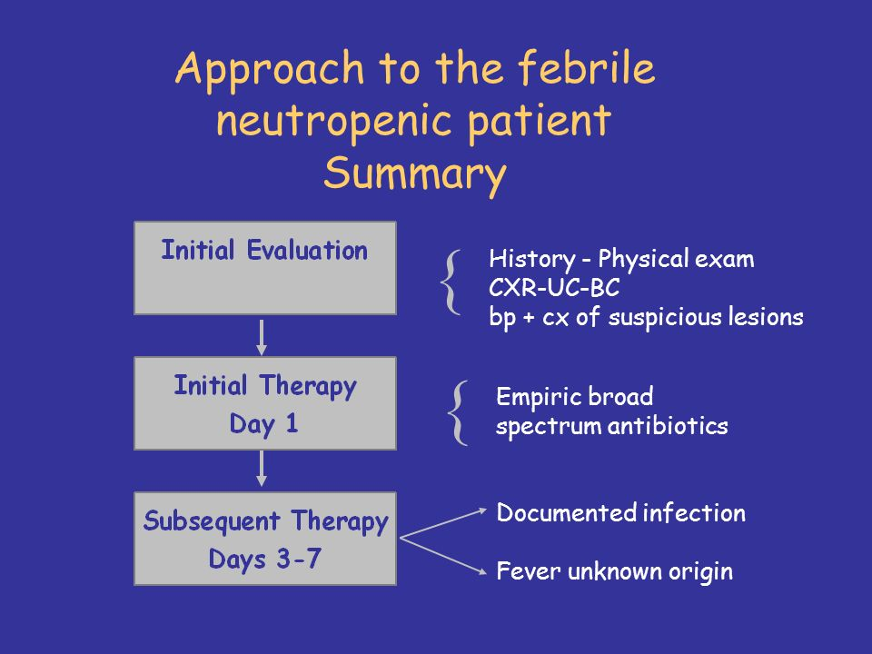 Approach to the febrile neutropenic patient Summary History - Physical exam CXR-UC-BC bp + cx of suspicious lesions Empiric broad spectrum antibiotics Documented infection Fever unknown origin { {