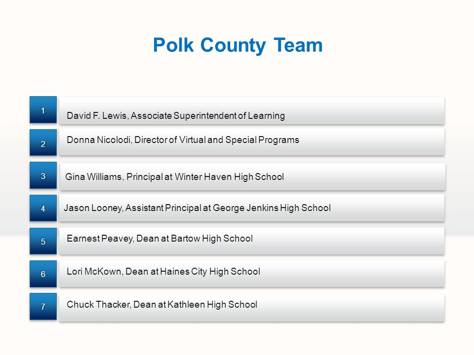 Our Students Demographics Polk County is the eighth largest district in Florida and is 31 st nationally.