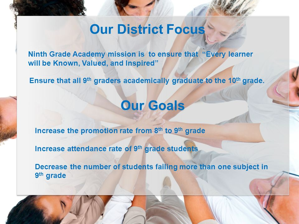 Our Goals Our District Focus Ninth Grade Academy mission is to ensure that Every learner will be Known, Valued, and Inspired Ensure that all 9 th grad