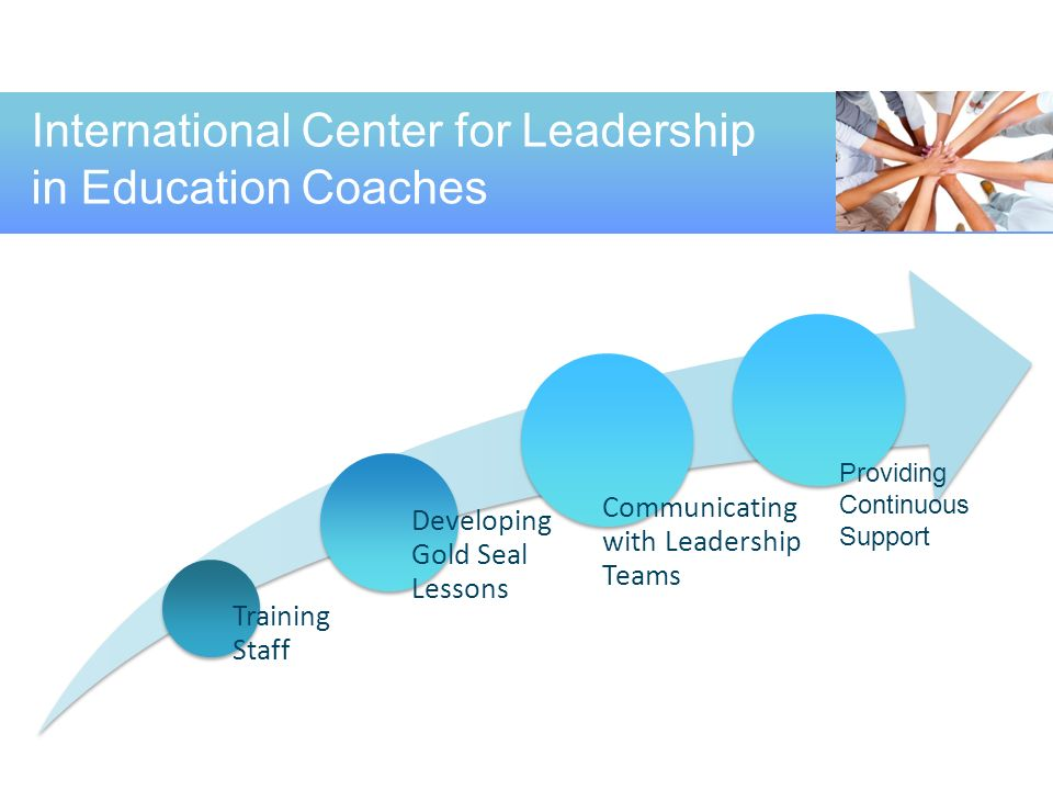 International Center for Leadership in Education Coaches Providing Continuous Support