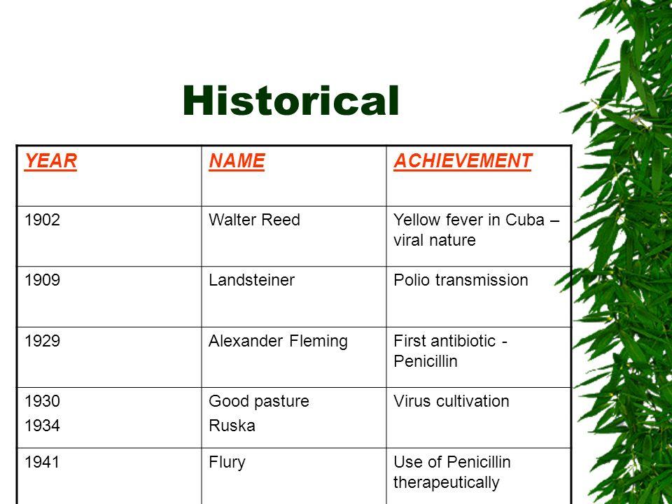 Historical YEARNAMEACHIEVEMENT 1902Walter ReedYellow fever in Cuba – viral nature 1909LandsteinerPolio transmission 1929Alexander FlemingFirst antibio
