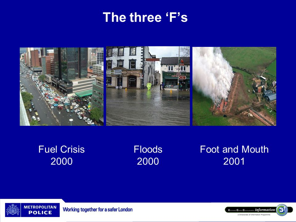 The three Fs Fuel Crisis 2000 Floods 2000 Foot and Mouth 2001