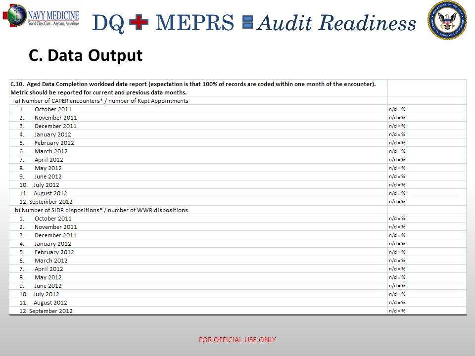 DQ MEPRS Audit Readiness C. Data Output FOR OFFICIAL USE ONLY