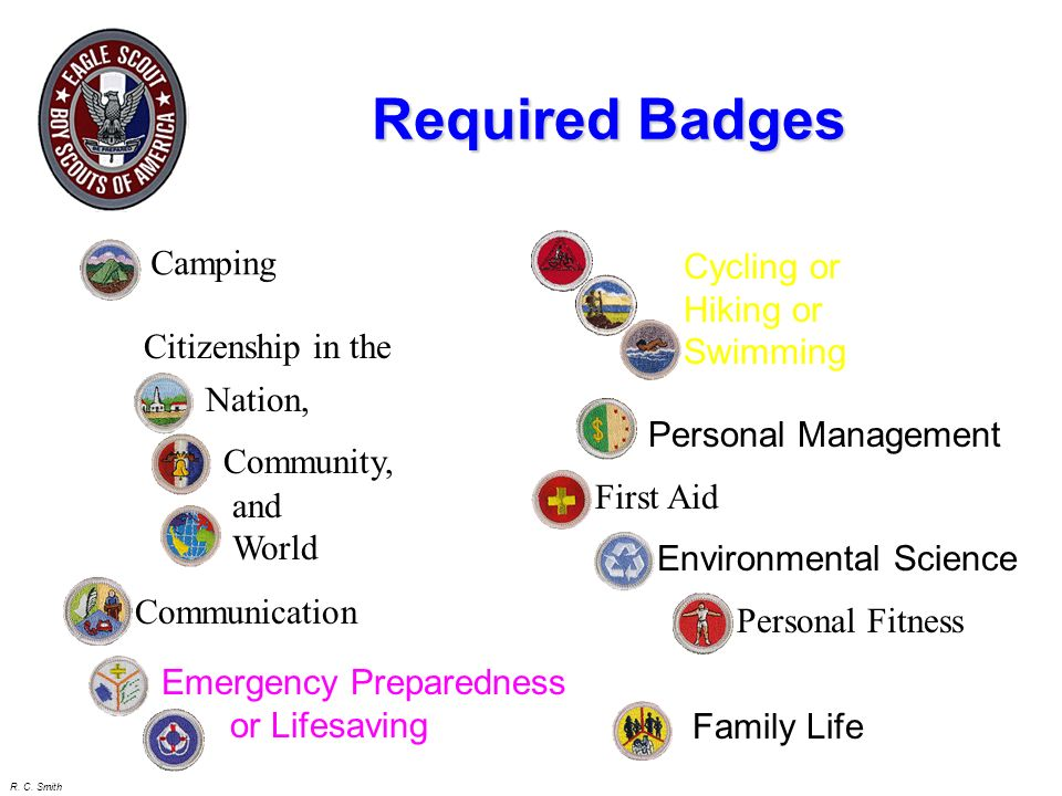 R. C. Smith Requirements for Eagle Scout 3. Earn a total of 21 merit badges (required badges are listed). List the month, day, and year the merit badg