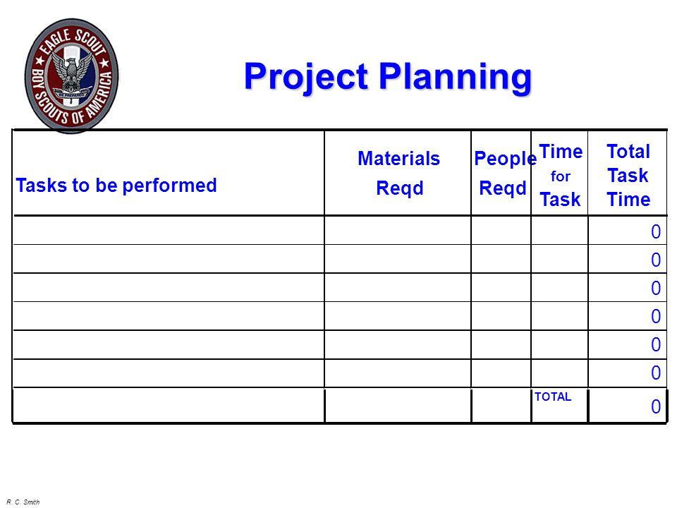 R. C. Smith Planning the Project Identify the Tasks General Project Tasks Implementation Tasks Completion Tasks Group Tasks Use a Computer