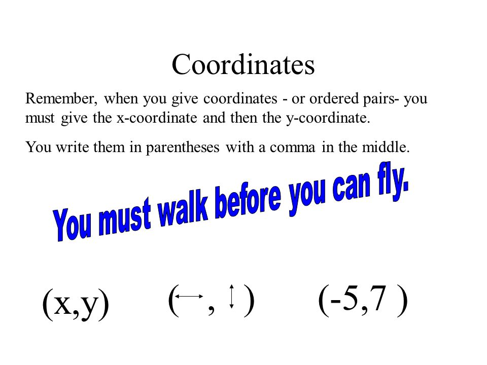 Coordinates Remember, when you give coordinates - or ordered pairs- you must give the x-coordinate and then the y-coordinate. You write them in parent