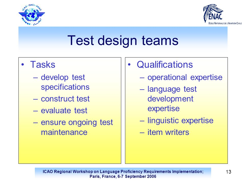 ICAO Regional Workshop on Language Proficiency Requirements Implementation; Paris, France, 6-7 September 2006 13 Test design teams Tasks –develop test
