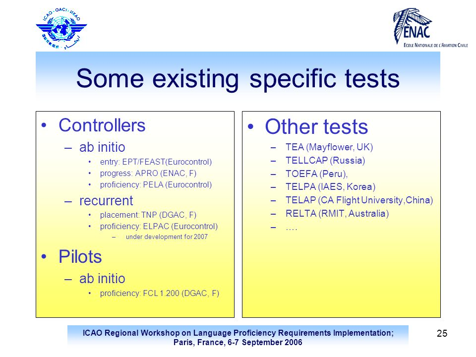 ICAO Regional Workshop on Language Proficiency Requirements Implementation; Paris, France, 6-7 September 2006 25 Some existing specific tests Controll