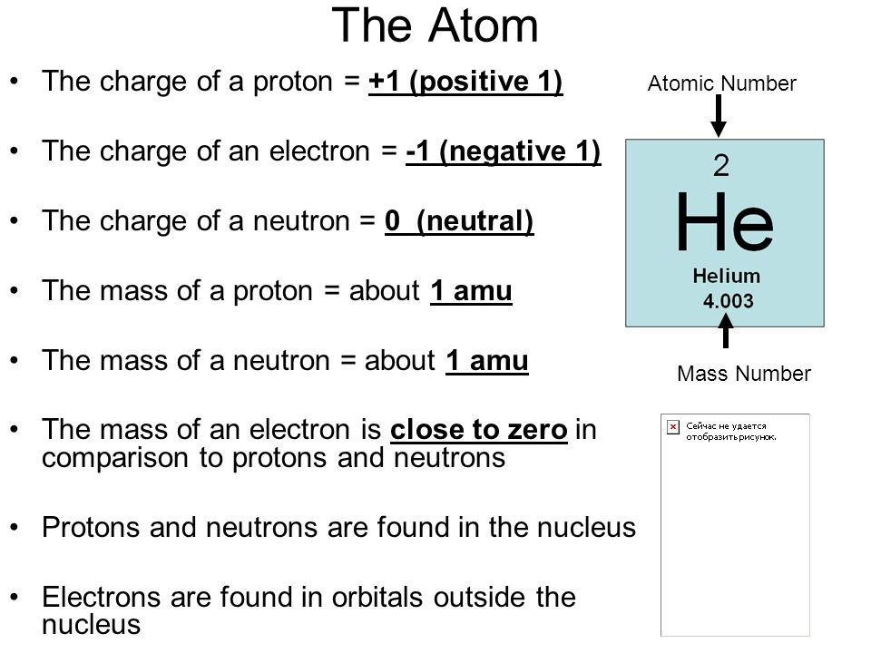 The Atom The charge of a proton = +1 (positive 1) The charge of an electron = -1 (negative 1) The charge of a neutron = 0 (neutral) The mass of a prot