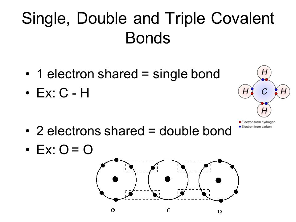Single, Double and Triple Covalent Bonds 1 electron shared = single bond Ex: C - H 2 electrons shared = double bond Ex: O = O