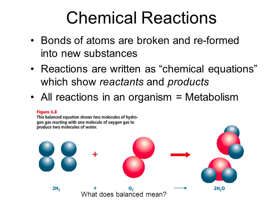 Chemical Reactions Bonds of atoms are broken and re-formed into new substances Reactions are written as chemical equations which show reactants and pr