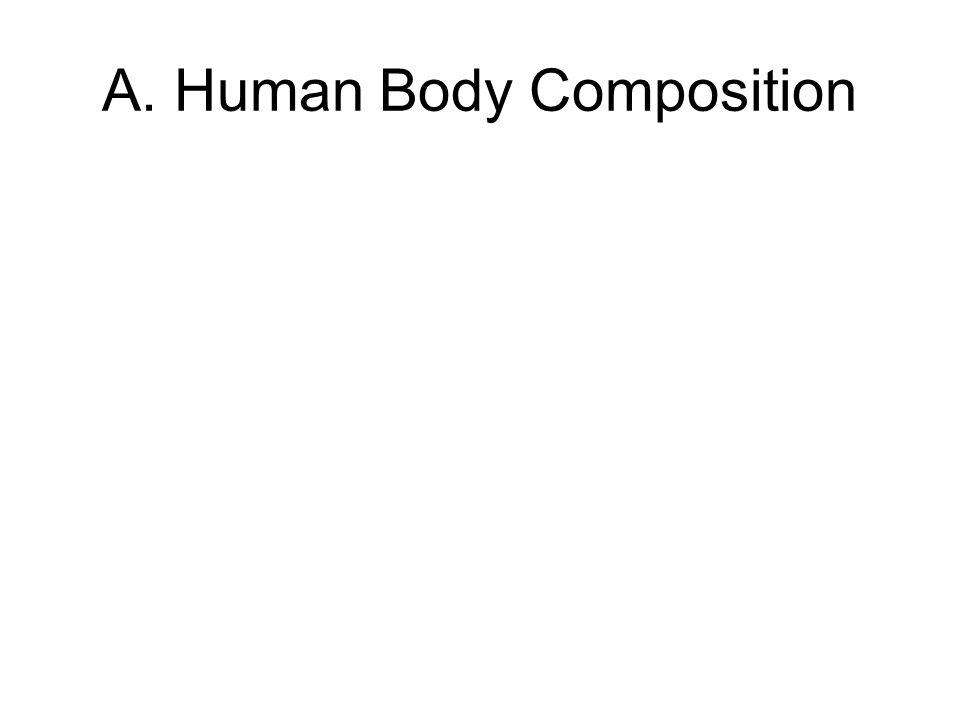 A. Human Body Composition
