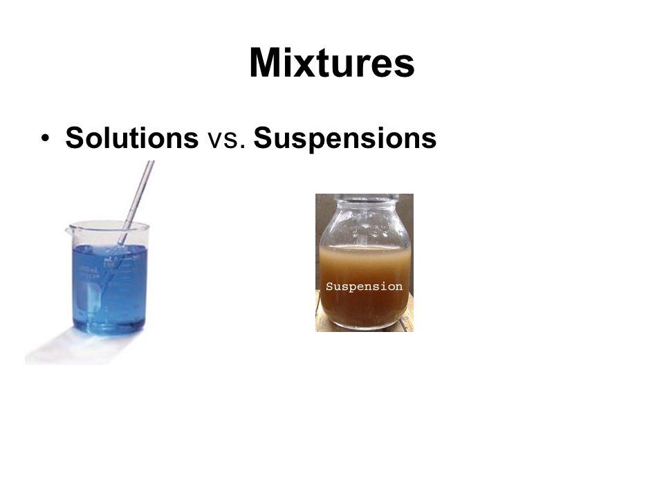 Mixtures Solutions vs. Suspensions