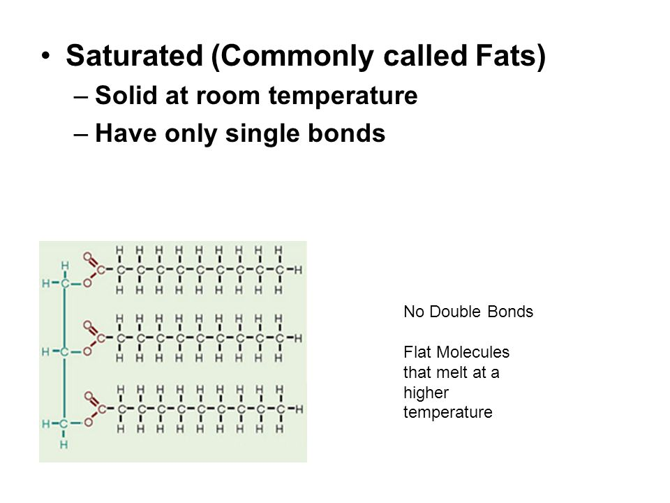 Saturated (Commonly called Fats) –Solid at room temperature –Have only single bonds No Double Bonds Flat Molecules that melt at a higher temperature