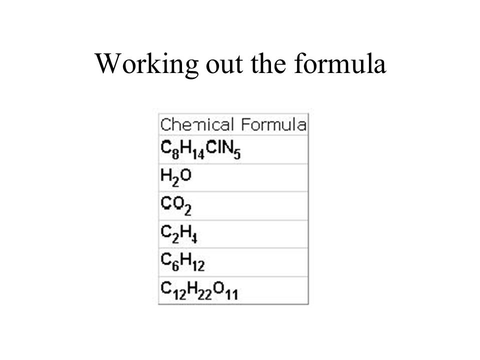 Working out the formula