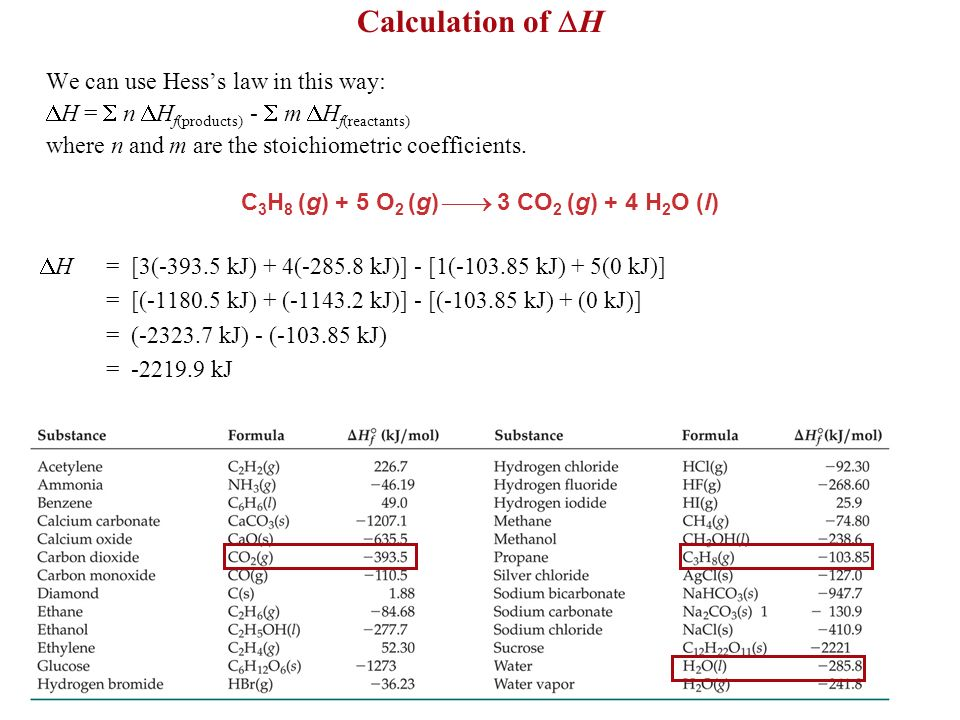 Calculation of H We can use Hesss law in this way: H = n H f(products) - m H f(reactants) where n and m are the stoichiometric coefficients. C 3 H 8 (