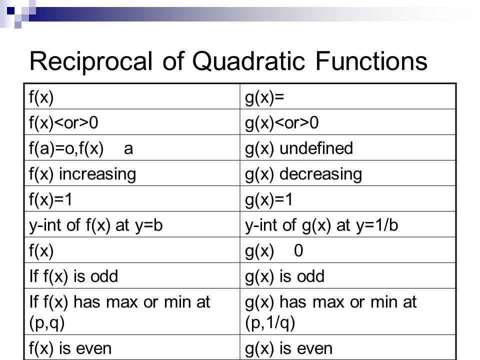 Reciprocal of Quadratic Functions f(x)g(x)= f(x) 0g(x) 0 f(a)=o,f(x) ag(x) undefined f(x) increasingg(x) decreasing f(x)=1g(x)=1 y-int of f(x) at y=by