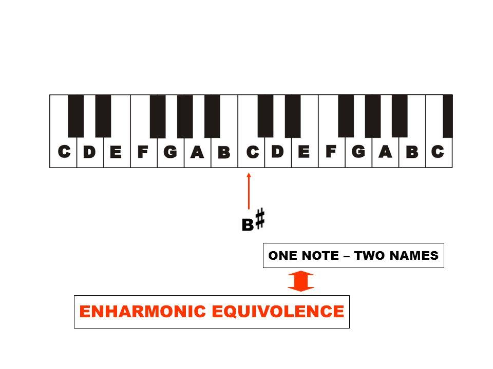 B ENHARMONIC EQUIVOLENCE