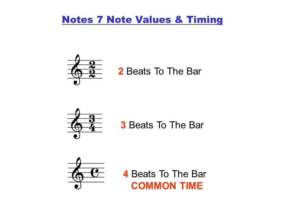 Notes 7 Note Values & Timing 2 Beats To The Bar 3 Beats To The Bar 4 Beats To The Bar COMMON TIME