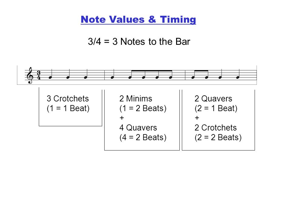 Note Values & Timing 3/4 = 3 Notes to the Bar 3 Crotchets (1 = 1 Beat) 2 Minims (1 = 2 Beats) + 4 Quavers (4 = 2 Beats) 2 Quavers (2 = 1 Beat) + 2 Cro