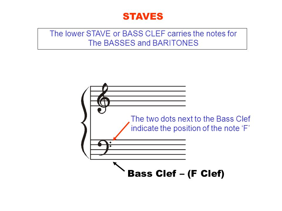 Bass Clef – (F Clef) STAVES The lower STAVE or BASS CLEF carries the notes for The BASSES and BARITONES The two dots next to the Bass Clef indicate th