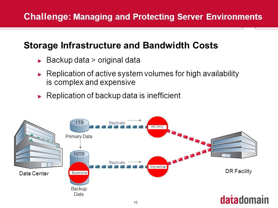 10 Challenge : Managing and Protecting Server Environments Storage Infrastructure and Bandwidth Costs Backup data > original data Replication of activ