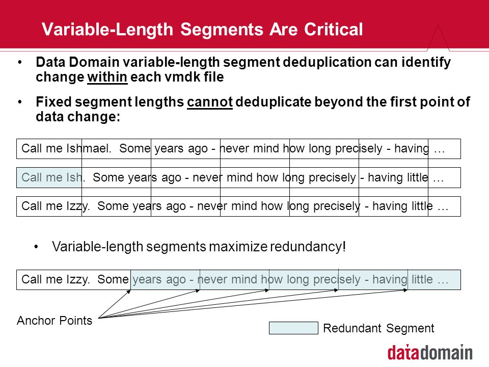 Variable-Length Segments Are Critical Data Domain variable-length segment deduplication can identify change within each vmdk file Fixed segment length