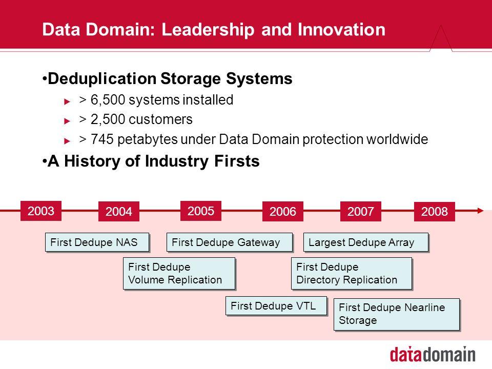 Data Domain: #1 in Deduplication Storage