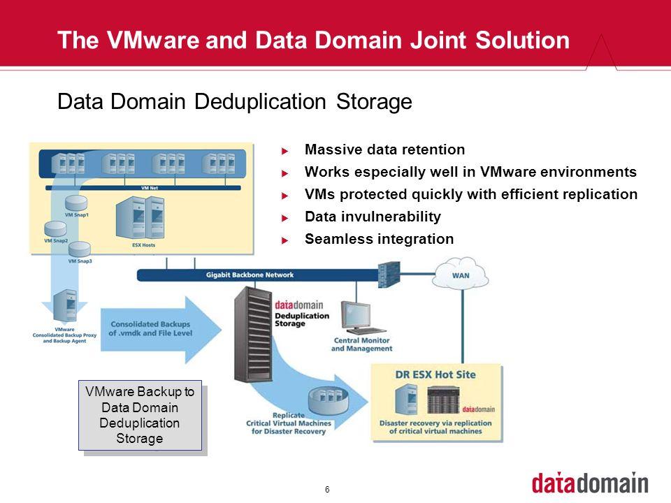 Data Domain Basics 2U or 3U (15) 500 GB SATA drives RAID-6 NVRAM N+1 Fan 2 - 6 Ports 5.4 to 35 TB with Shelves File System (Gateway to: EMC, HDS, Nexsan, Pillar, NetApp, 3PAR) Replication CIFS, NFS, NDMP, OST Ethernet FC = VTL Easy Integration with Existing Environment Backup and Nearline Applications Data Domain DD500 or DD600 Appliance Series