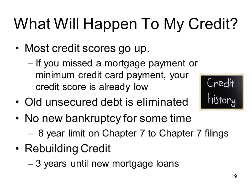 What Will Happen To My Credit. Most credit scores go up.