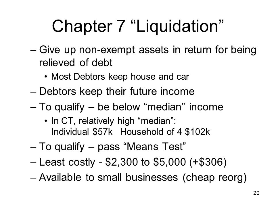 Chapter 7 Liquidation –Give up non-exempt assets in return for being relieved of debt Most Debtors keep house and car –Debtors keep their future income –To qualify – be below median income In CT, relatively high median: Individual $57k Household of 4 $102k –To qualify – pass Means Test –Least costly - $2,300 to $5,000 (+$306) –Available to small businesses (cheap reorg) 20