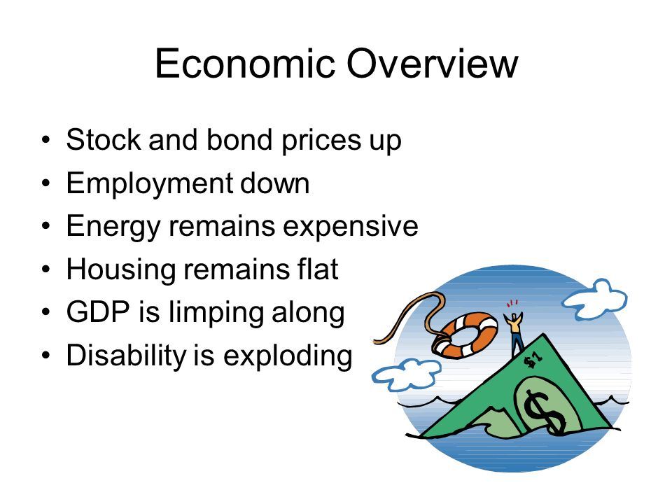 Economic Overview Stock and bond prices up Employment down Energy remains expensive Housing remains flat GDP is limping along Disability is exploding