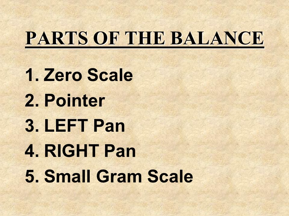 PARTS OF THE BALANCE 1.Zero Scale 2.Pointer 3.LEFT Pan 4.RIGHT Pan 5.Small Gram Scale