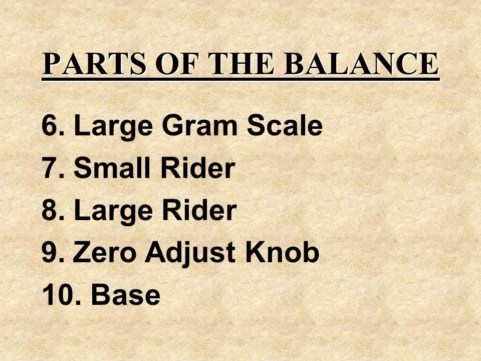 PARTS OF THE BALANCE 6.Large Gram Scale 7.Small Rider 8.Large Rider 9.Zero Adjust Knob 10. Base